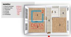 Prostran dvosoban stan na drugom spratu, Čengić Vila